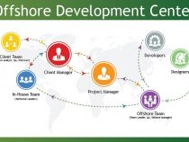 Eye Catching Benefits of an Offshore Development Company
