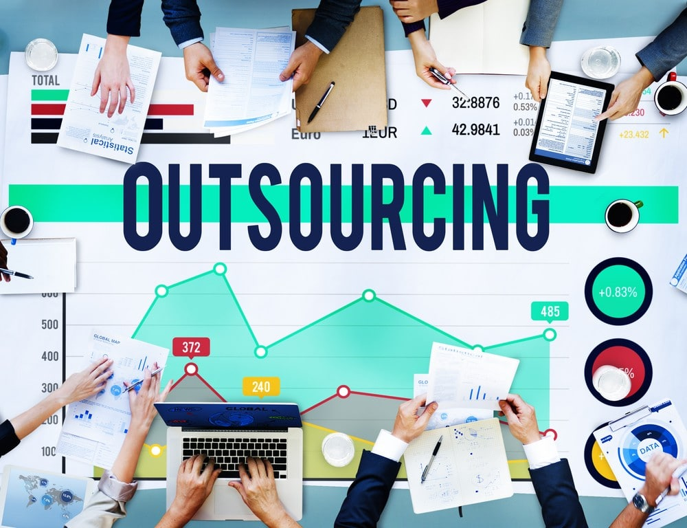 Outsourcing Hiring Outsource Recruitment Skills Concept